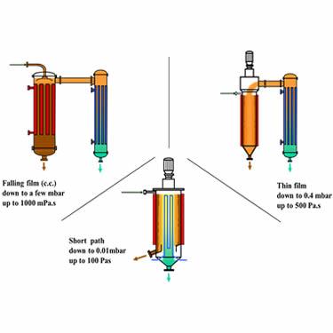 c_processi_chimici_e_fisici_evaporazione_1