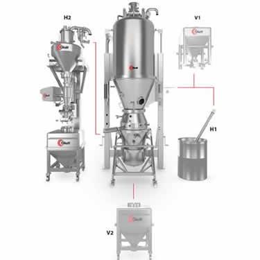 c_processi_chimici_e_fisici_granulazione-twin-pro_1