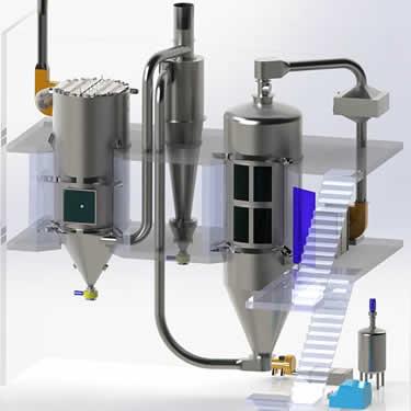 f_processo_solidi-orali_atomizzatori