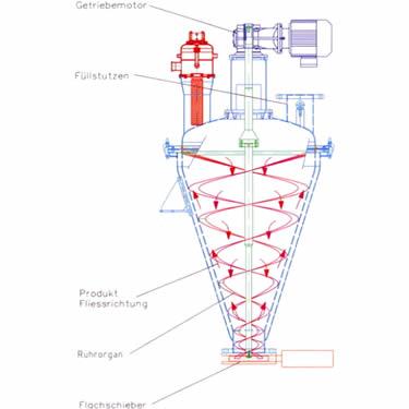 f_produzione_api_processi_chimici_miscelatori_verticali